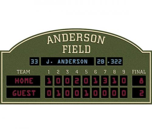 Scoreboard Accent Mural - Hunter - Personalized