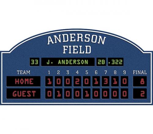 Scoreboard Accent Mural - Navy - Personalized