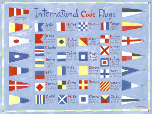Nautical Flags Wall Canvas Art.