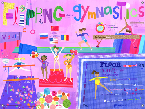 Flipping For Gymnastics Girls' Mural by Oopsy daisy Thumbnail 1