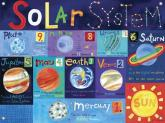Counting Planets Kids' Mural by Oopsy daisy